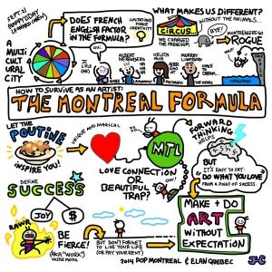 JCLittle_sketchnote_TheMontrealFormula1000